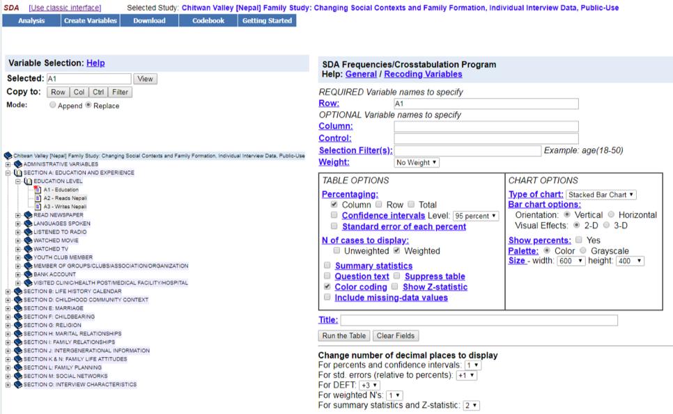 CVFS: create variables