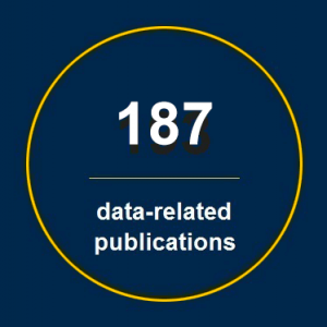 187 data-related publications