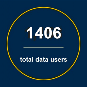 1406 total data users
