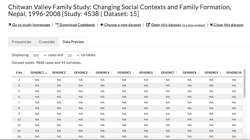 Chitwan Valley Family Study: Changing Social Contexts and Family Formation, Nepal, 1996-2008 [Study: 4538 | Dataset: 15]