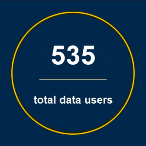 535 total data users